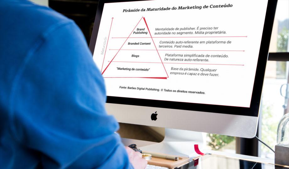 Piramide_Maturidade_Mkt_Conteudo_BaoresDigitalPublishing